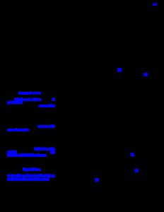 MCI-numero-68